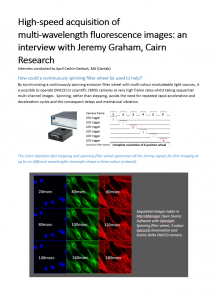 Insights from Industry Written Interview with Jeremy Graham